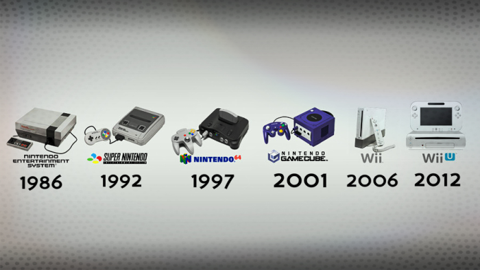 nintendo-consoles