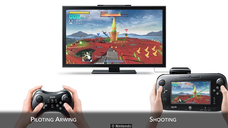 Star Fox Nintendo Controls