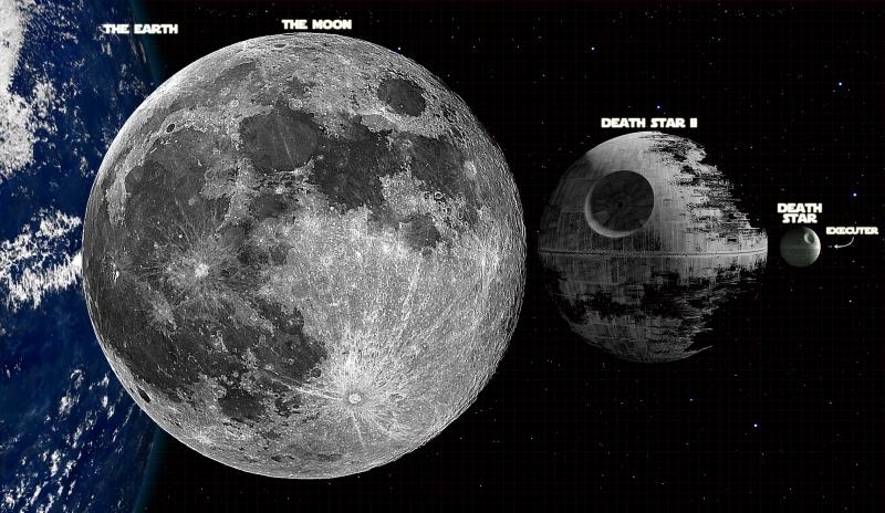 Star Wars Deathstar Earth Moon Comparison